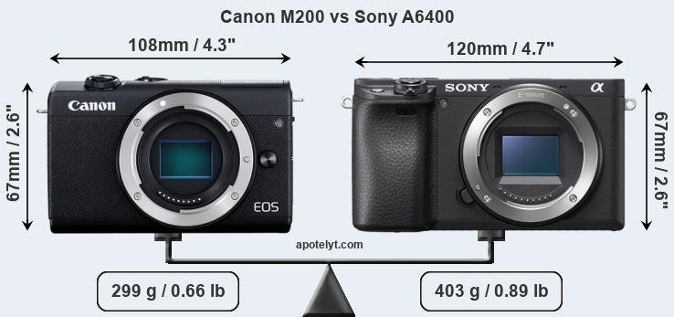 Size Canon M200 vs Sony A6400