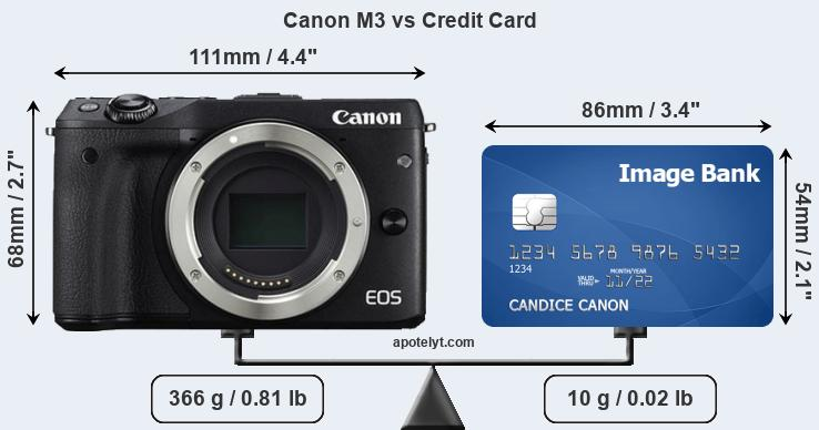 Canon M3 vs credit card front