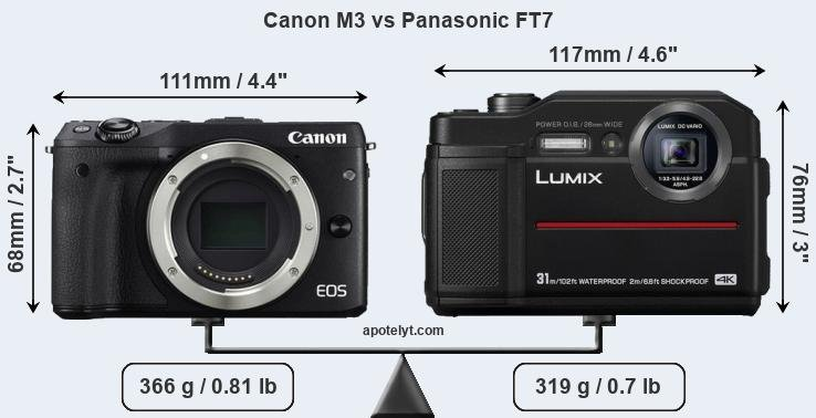 Size Canon M3 vs Panasonic FT7