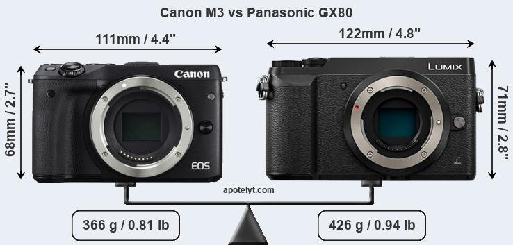 Compare Canon M3 vs Panasonic GX80