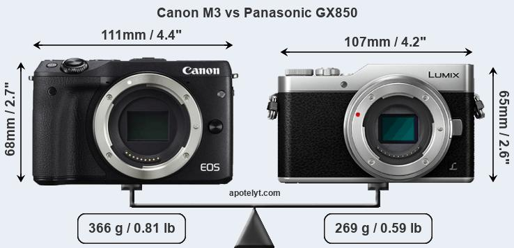 Compare Canon M3 and Panasonic GX850