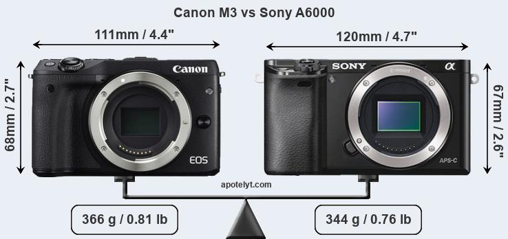 Size Canon M3 vs Sony A6000