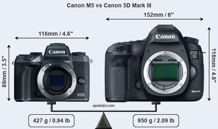 Compare Canon M5 vs Canon 5D Mark III