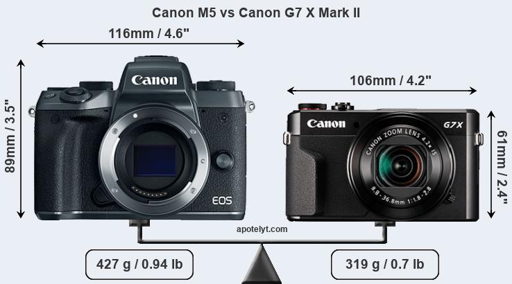 canon m5 vs canon g7 x mark ii comparison review. Black Bedroom Furniture Sets. Home Design Ideas