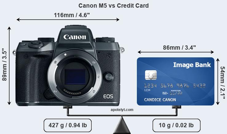 Canon M5 vs credit card front
