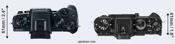 M5 versus X-T20 top view