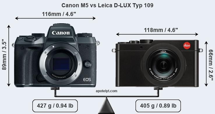 Size Canon M5 vs Leica D-LUX Typ 109