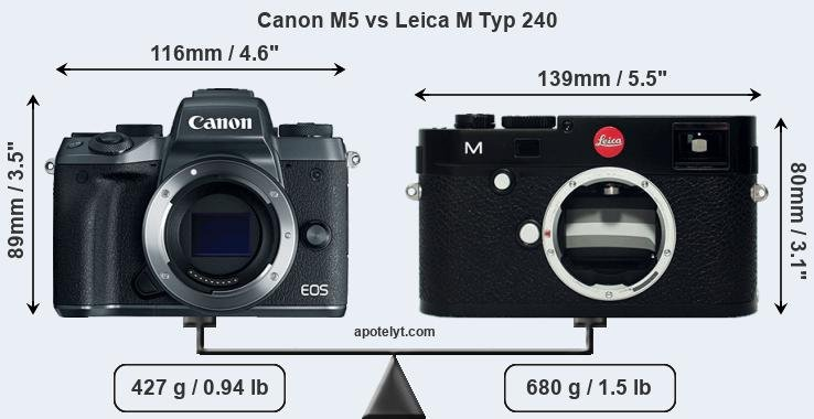 Size Canon M5 vs Leica M Typ 240
