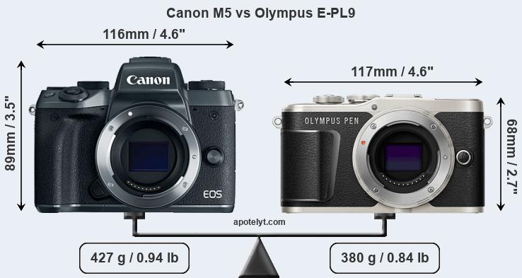 Compare Canon M5 and Olympus E-PL9