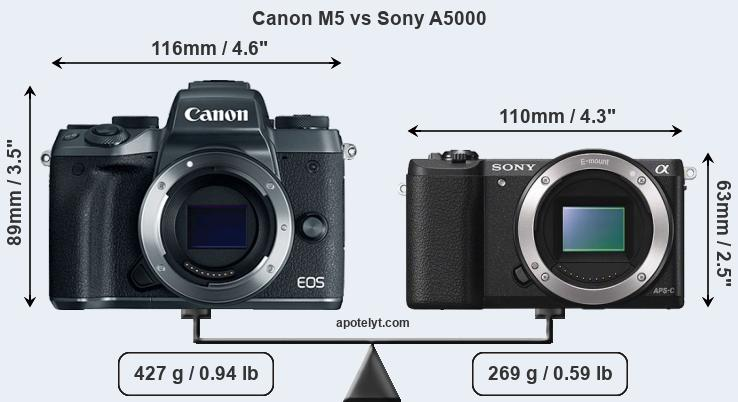 Size Canon M5 vs Sony A5000