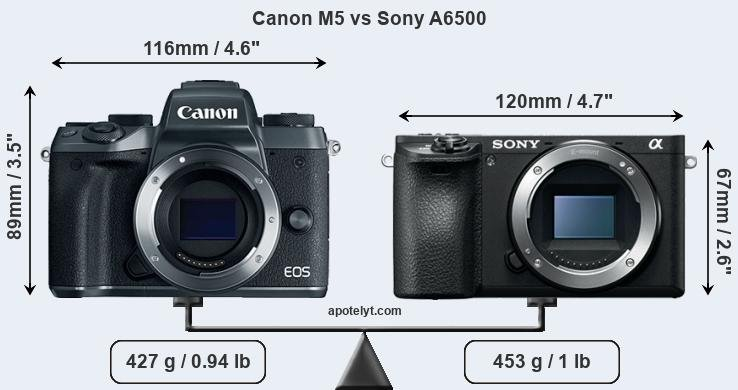 Size Canon M5 vs Sony A6500