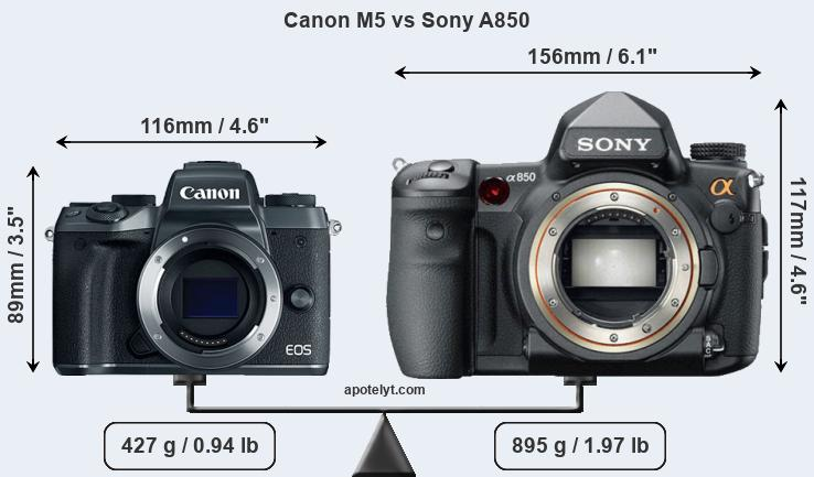 Size Canon M5 vs Sony A850