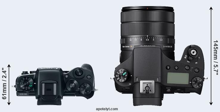 Canon M5 vs Sony RX10 IV Comparison Review