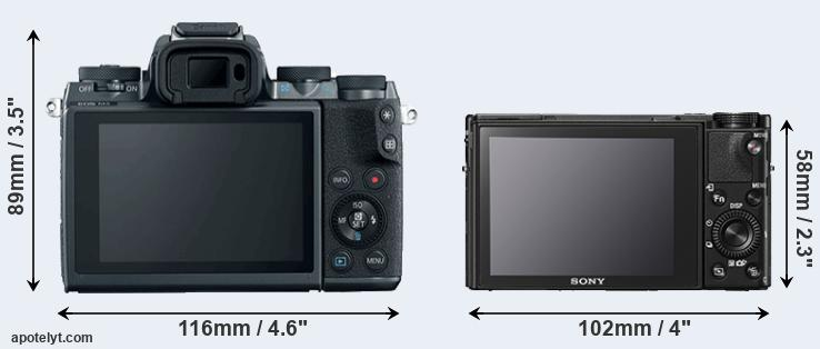 M5 and RX100 V rear side