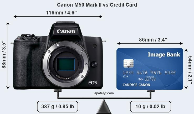 Canon M50 Mark II vs credit card front