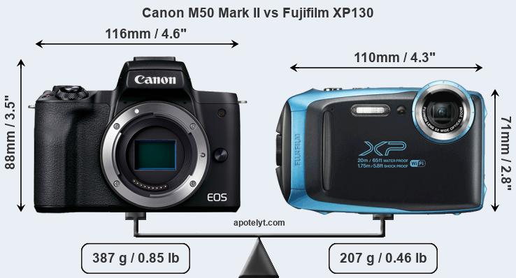 Size Canon M50 Mark II vs Fujifilm XP130