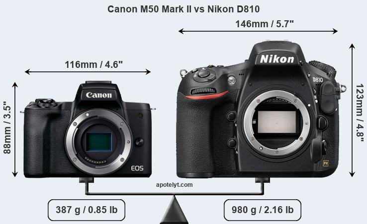 Size Canon M50 Mark II vs Nikon D810