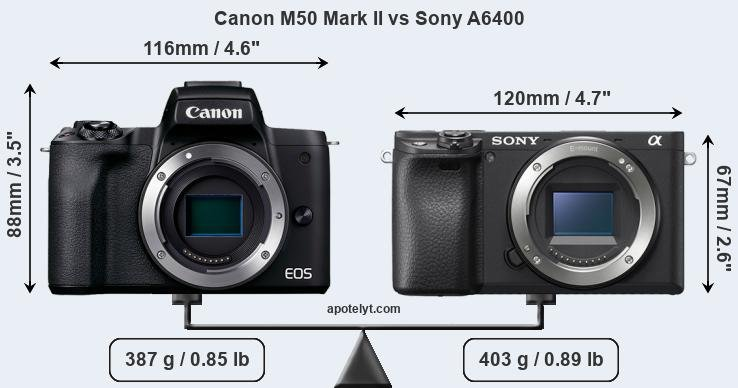 Size Canon M50 Mark II vs Sony A6400