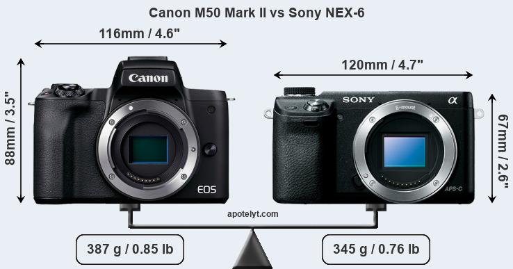 Size Canon M50 Mark II vs Sony NEX-6
