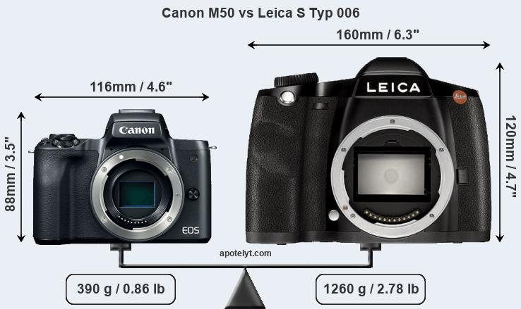 Size Canon M50 vs Leica S Typ 006