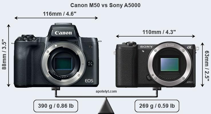 Size Canon M50 vs Sony A5000