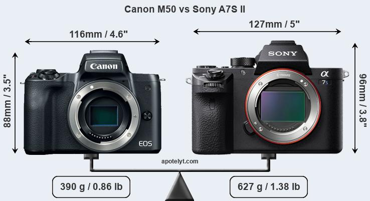 Size Canon M50 vs Sony A7S II