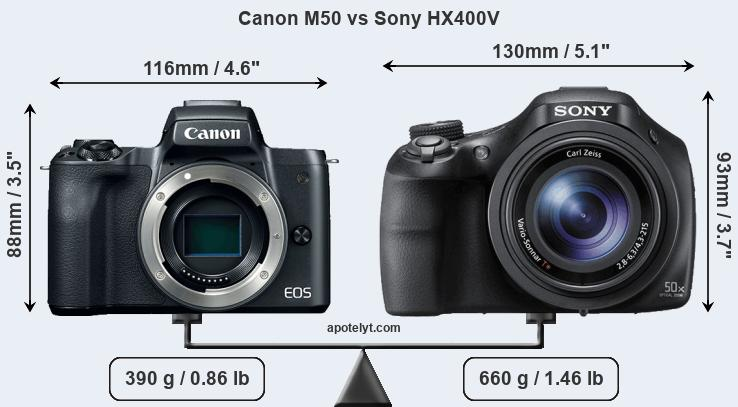 Compare Canon M50 and Sony HX400V