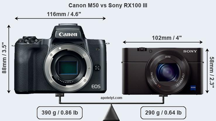 Size Canon M50 vs Sony RX100 III