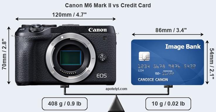 Canon M6 Mark II vs credit card front