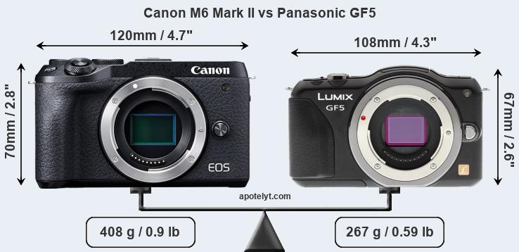 Size Canon M6 Mark II vs Panasonic GF5