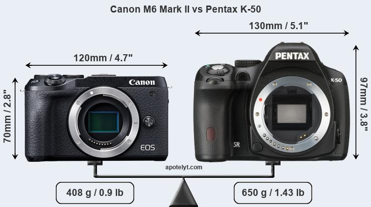 Size Canon M6 Mark II vs Pentax K-50