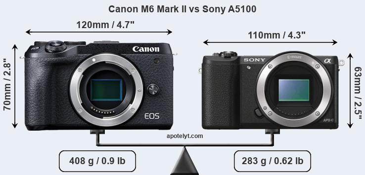 Size Canon M6 Mark II vs Sony A5100