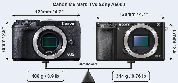 Size Canon M6 Mark II vs Sony A6000
