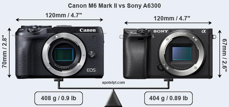 Size Canon M6 Mark II vs Sony A6300