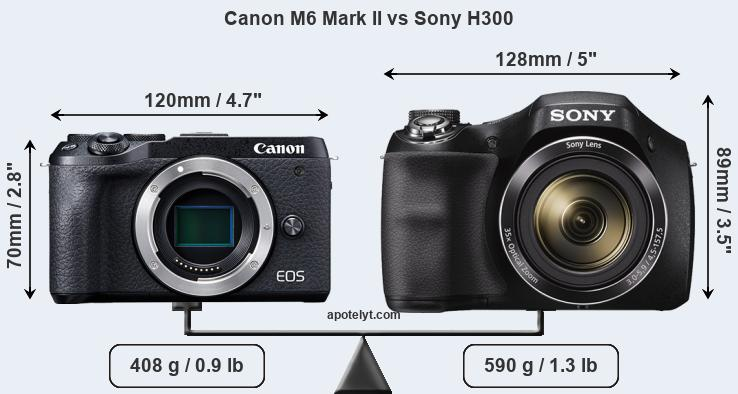 Size Canon M6 Mark II vs Sony H300