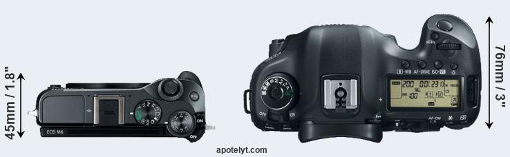 M6 versus 5D Mark III top view