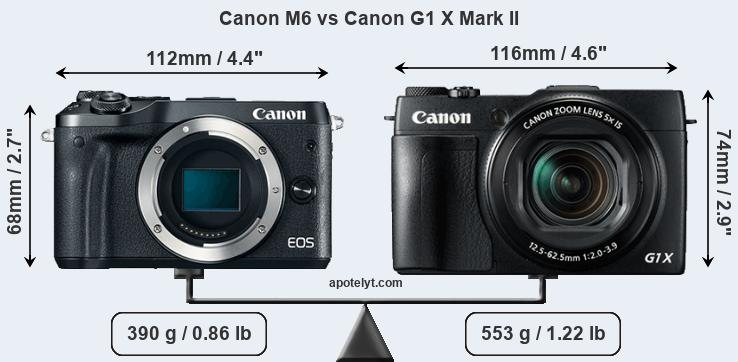 Compare Canon M6 vs Canon G1 X Mark II