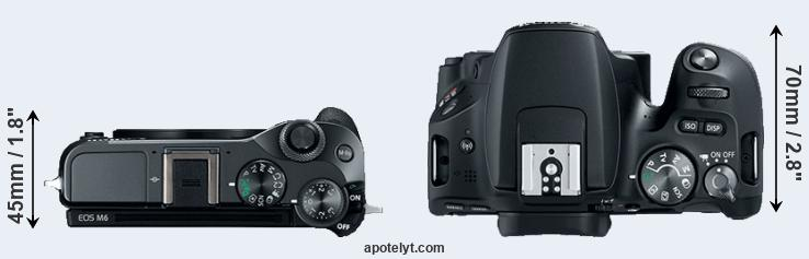 M6 versus SL2 top view