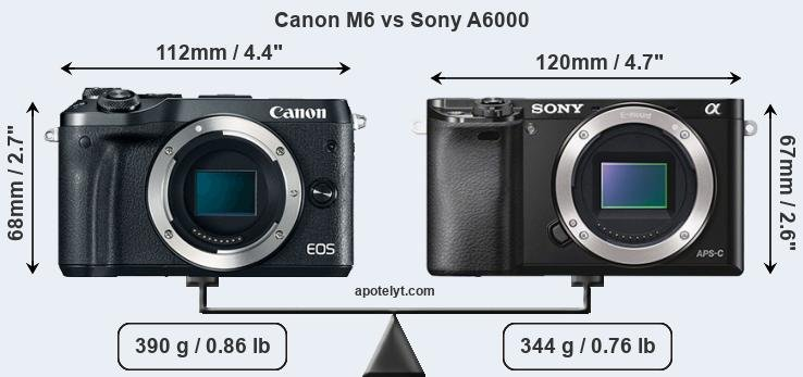 Canon M6 vs Sony A6000 front