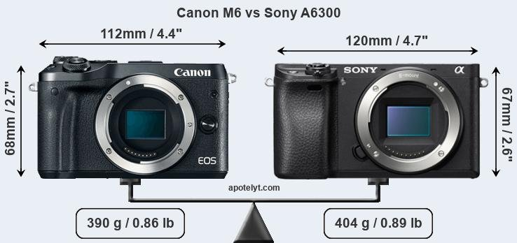 Size Canon M6 vs Sony A6300