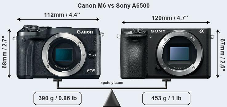 Size Canon M6 vs Sony A6500