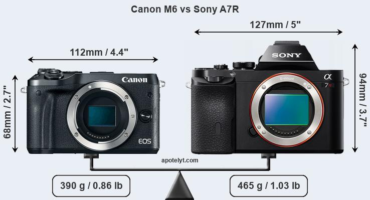 Size Canon M6 vs Sony A7R