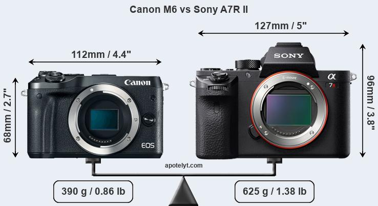 Size Canon M6 vs Sony A7R II