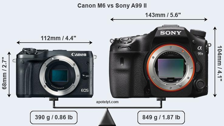 Size Canon M6 vs Sony A99 II