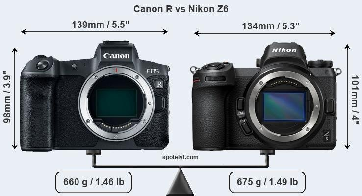 compare size of cameras