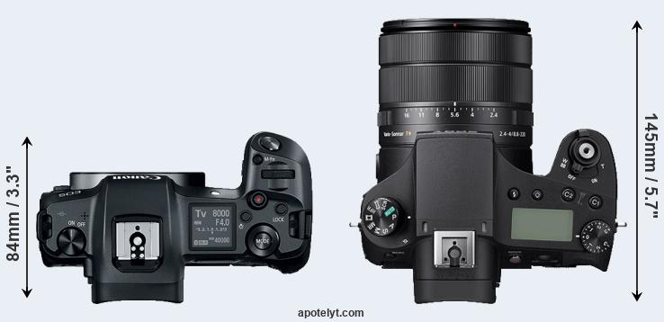 Canon R vs Sony RX10 IV Comparison Review