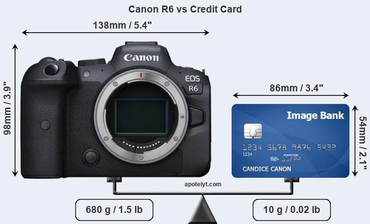 Canon R6 vs credit card front