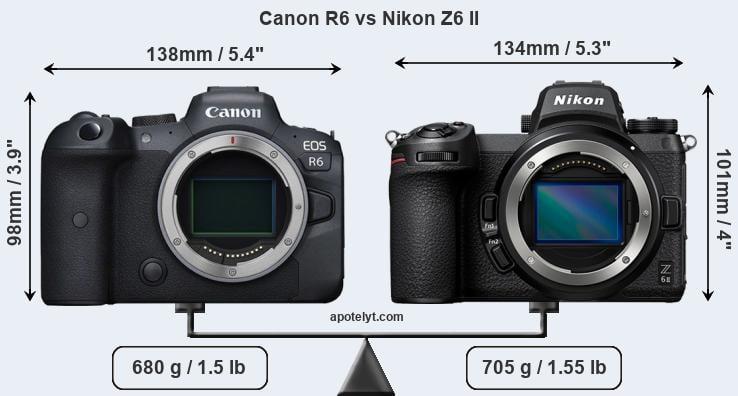 compare size of cameras