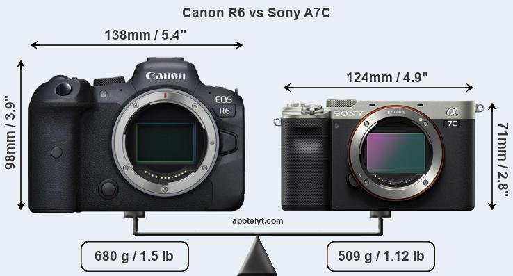 Size Canon R6 vs Sony A7C