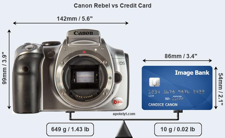 Canon Rebel vs credit card front